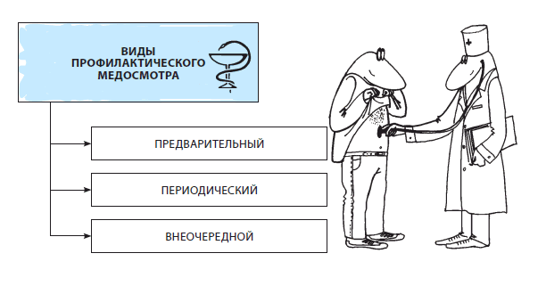 medprofosmotr147